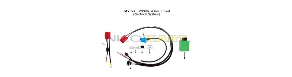 Impianto elettrico
